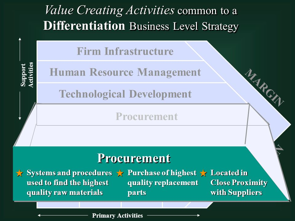 trace the evolution of human resources Historical evolution of human resource information system (hris): an   historical evolution of hrm had traced out five broad phases.