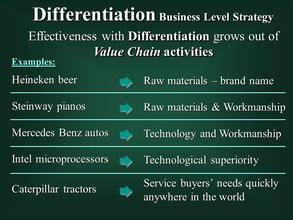 examples of differentiation strategy