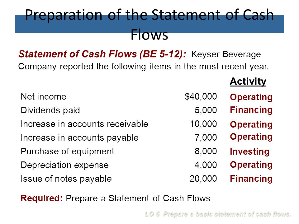 The Statement of Cash Flows - ppt download