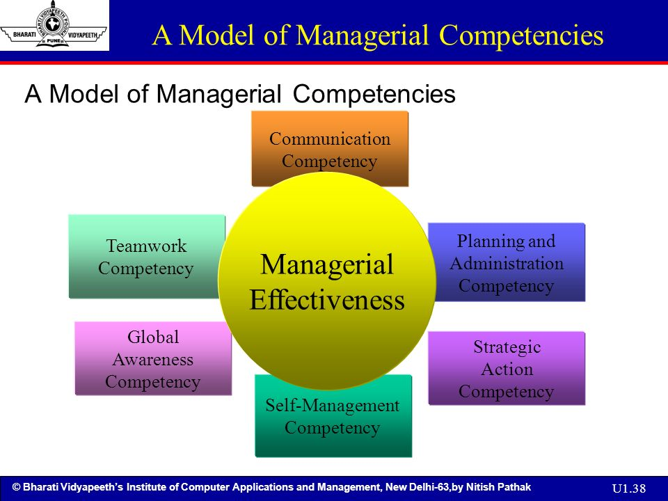 hospitality management skills and competencies Key management skills and competencies categorized in: general business resources, skill building any business or organization, be.
