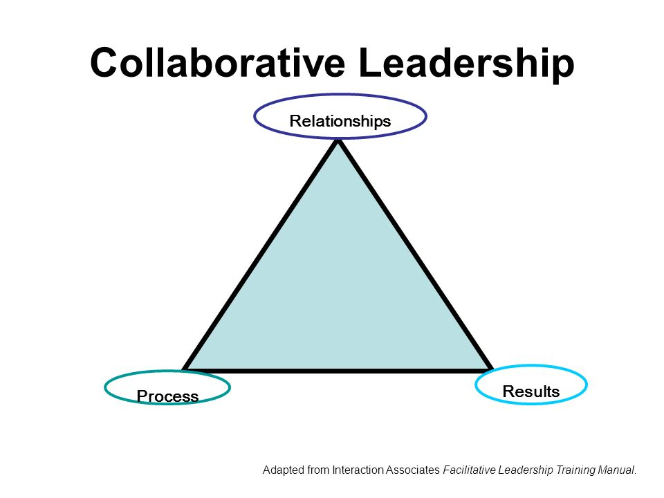 Collaborative Teaching Courses ~ Developing strong campus community coalitions ppt video