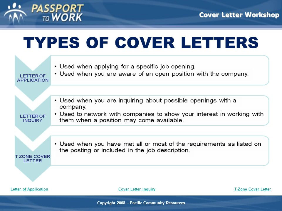 TYPES OF COVER LETTERS Facilitator Notes: