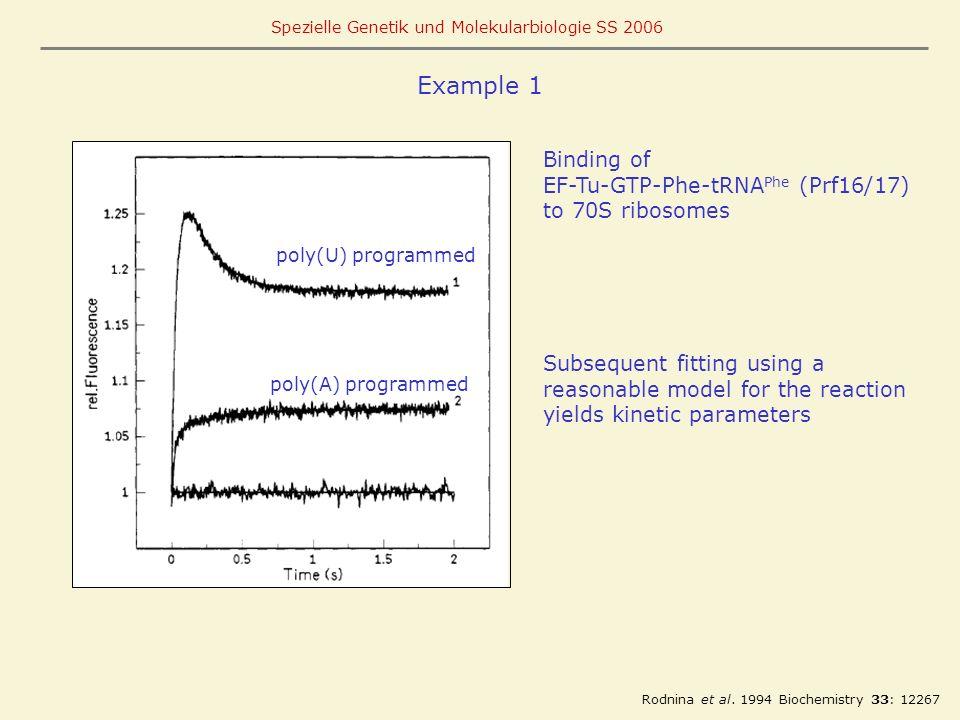 Example 1 Binding of EF-Tu-GTP-Phe-tRNAPhe (Prf16/17) to 70S ribosomes
