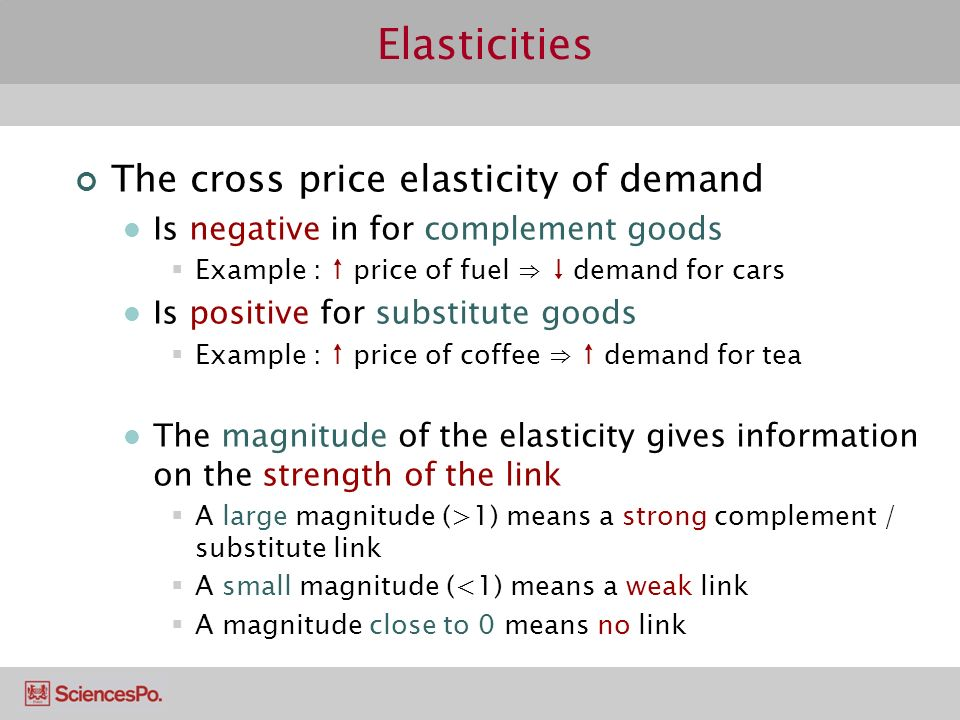 Research report the price elasticity of