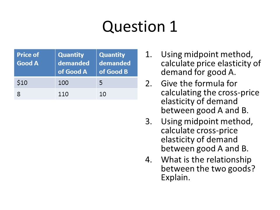 Question 1 Price Of Good A Quantity Demanded Of Good A Ppt Video