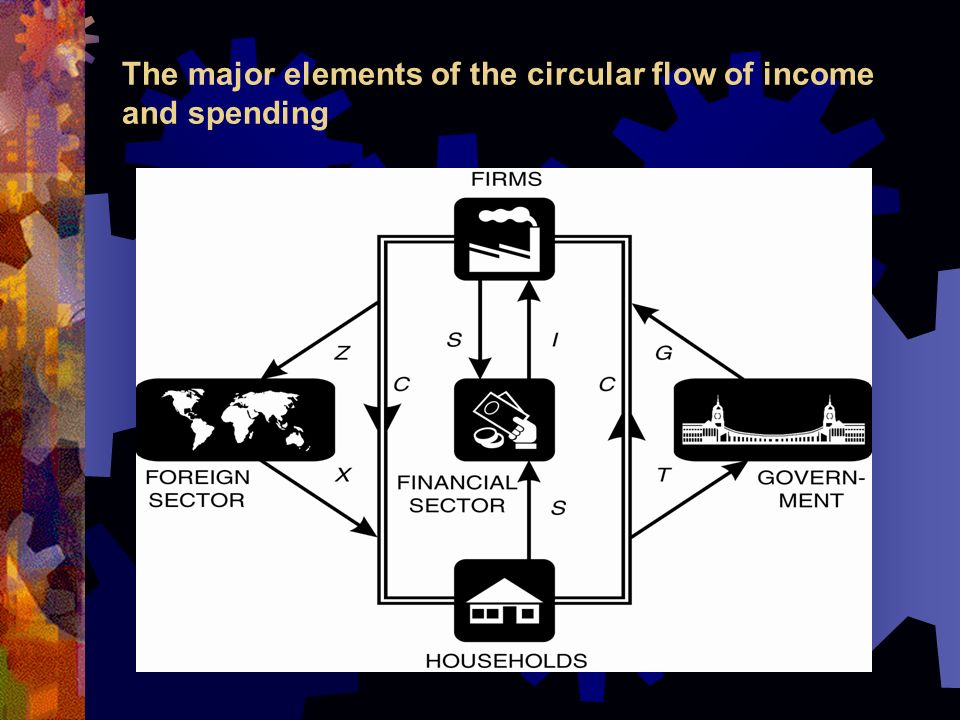 elements of microeconomics Every graph in the text and in smartwork5 uses colors in a consistent manner to help students easily identify common elements principles of microeconomics.