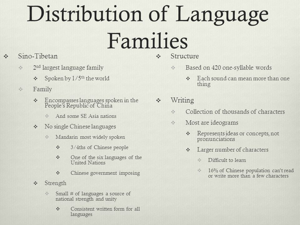 Where Are Other Language Families Distributed Ppt Download - No 1 language in world