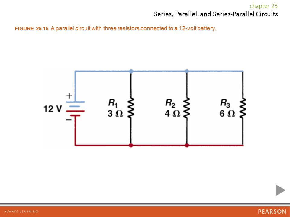 FIGURE A parallel circuit with three resistors connected to a 12-volt battery.