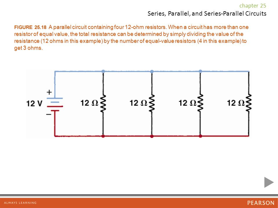 FIGURE A parallel circuit containing four 12-ohm resistors