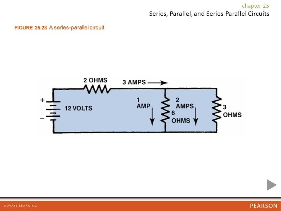 FIGURE A series-parallel circuit.