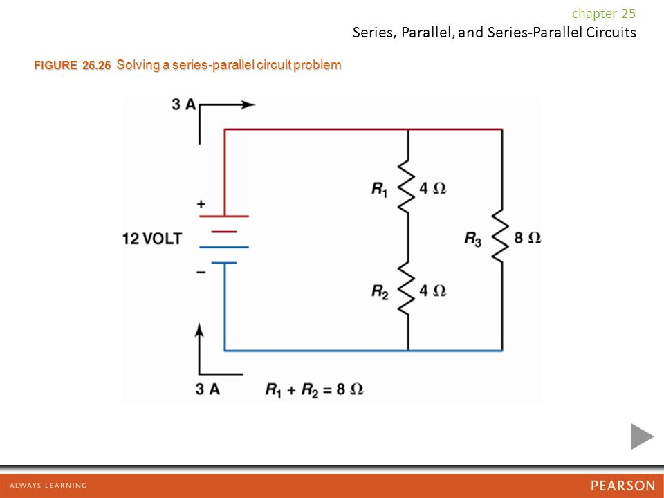FIGURE Solving a series-parallel circuit problem