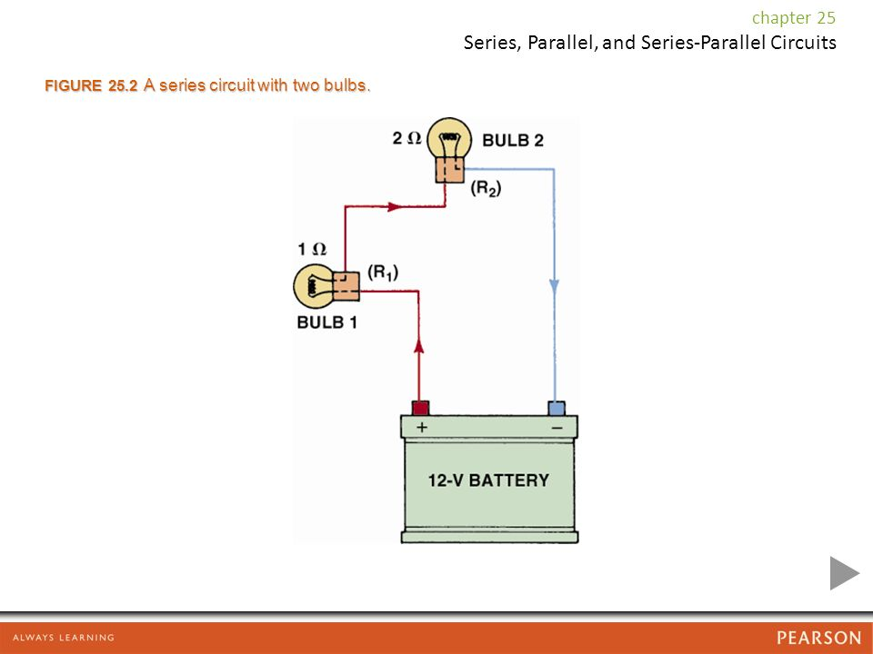 FIGURE 25.2 A series circuit with two bulbs.