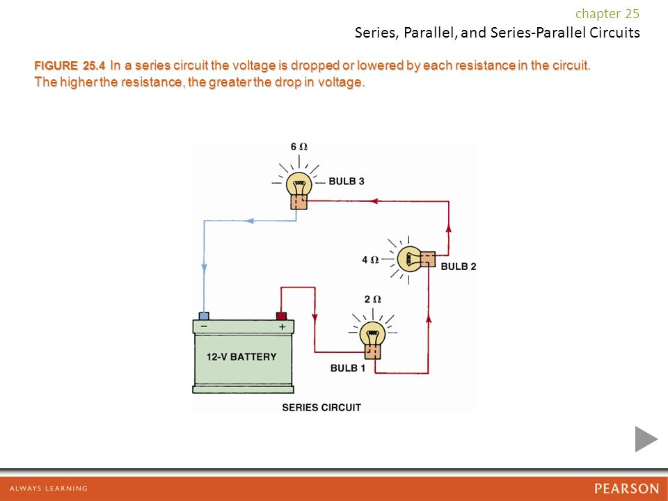 FIGURE 25.4 In a series circuit the voltage is dropped or lowered by each resistance in the circuit.