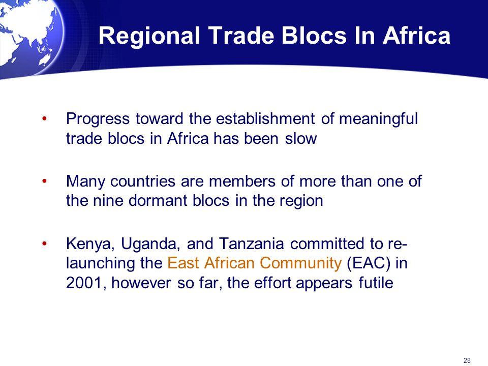 regional trading bloc paper