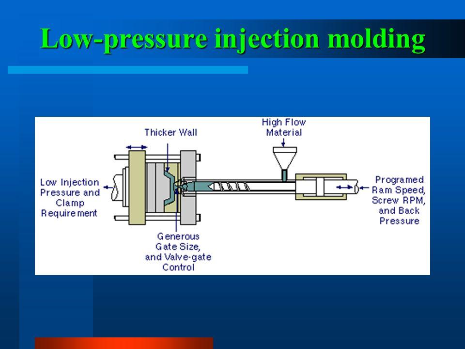 塑料注射成型工艺基础 Ppt Video Online Download
