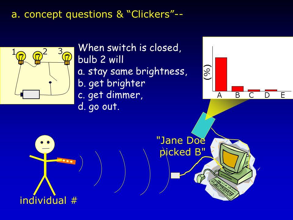 a. concept questions & Clickers --
