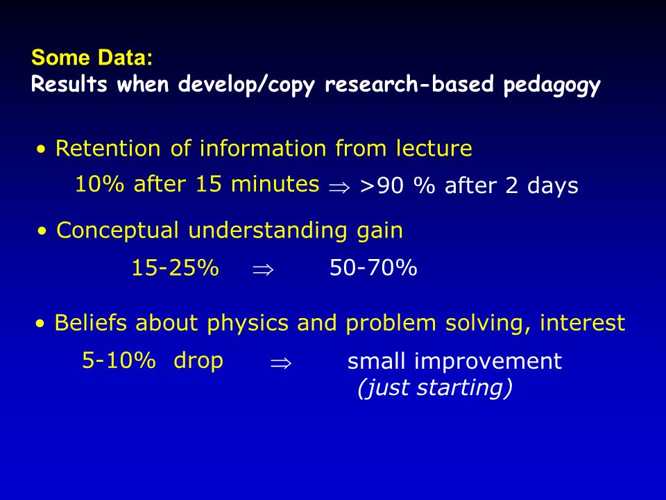 Some Data: Results when develop/copy research-based pedagogy. Retention of information from lecture.