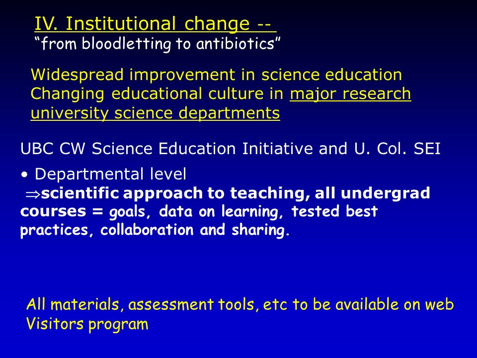 IV. Institutional change --