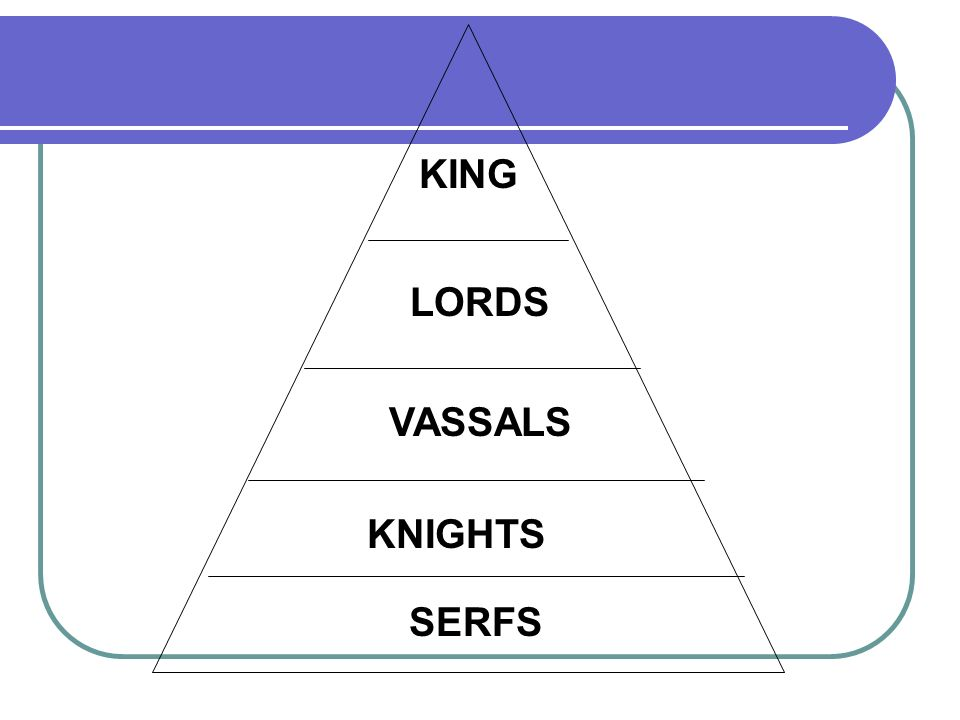 vassals and lords relationship quizzes