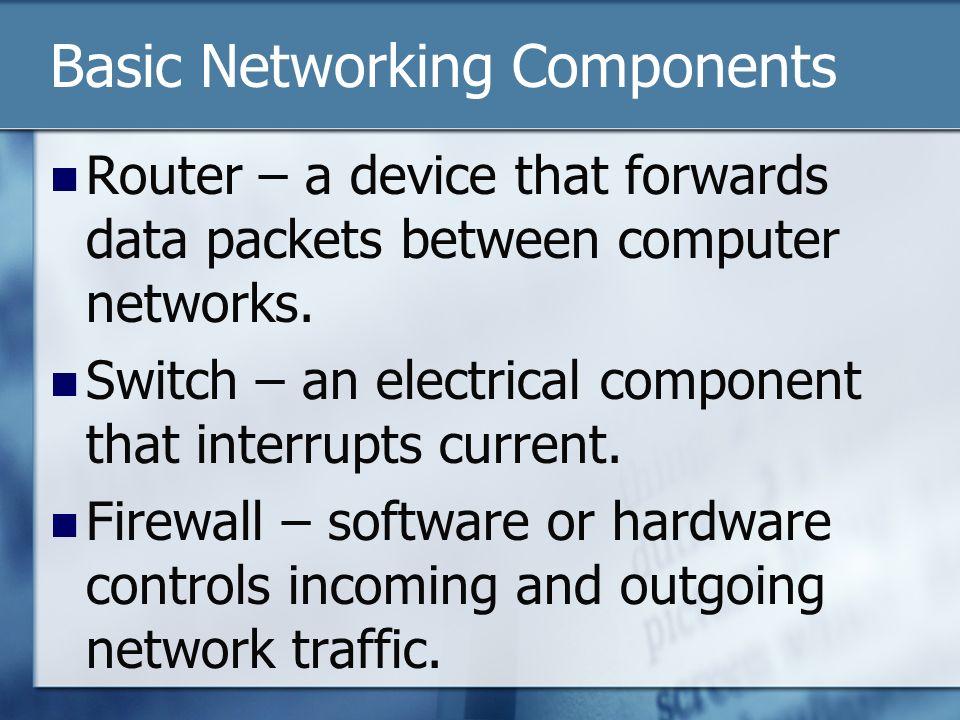 Understanding Computers Ppt Video Online Download