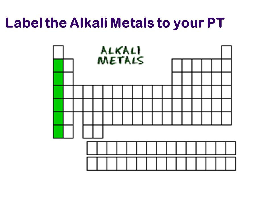 Label the Alkali Metals to your PT