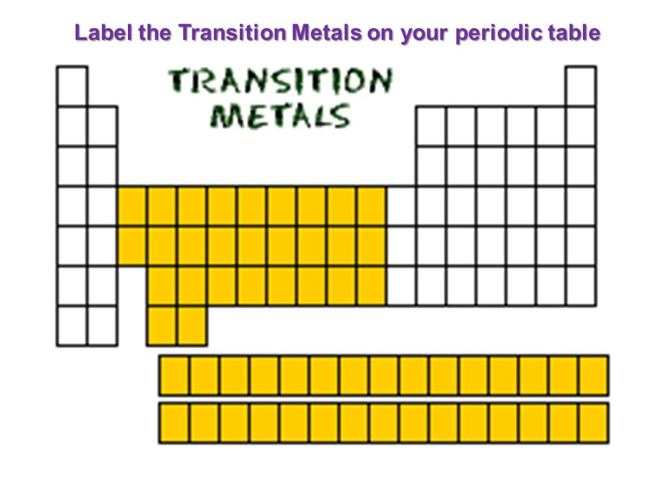 Label the Transition Metals on your periodic table