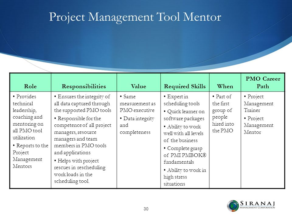 project management tools methods Start your quality journey by mastering the 7 basic tools of quality at the world's largest society for quality, asqorg.