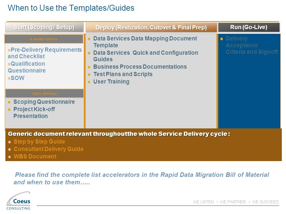 data migration document template - consultant delivery guide ppt download