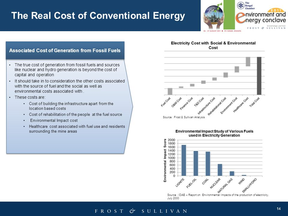 The Real Cost of Conventional Energy