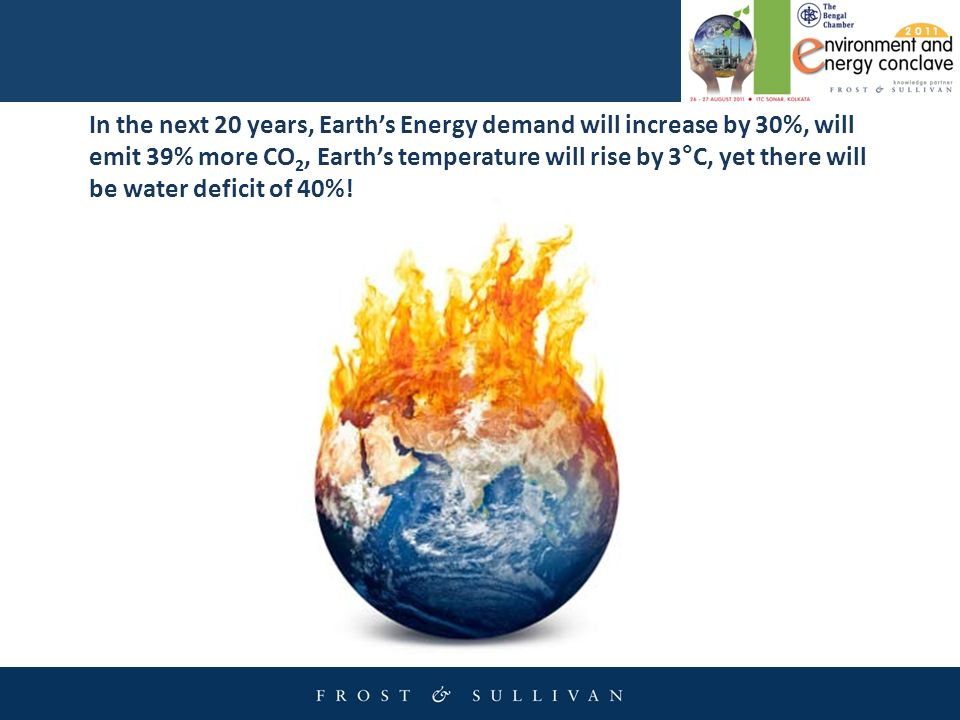 In the next 20 years, Earth's Energy demand will increase by 30%, will emit 39% more CO2, Earth's temperature will rise by 3°C, yet there will be water deficit of 40%!