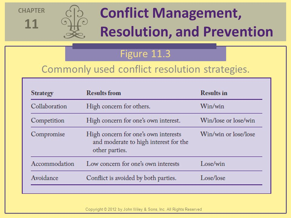 Conflict Resolution  westbrookstevens