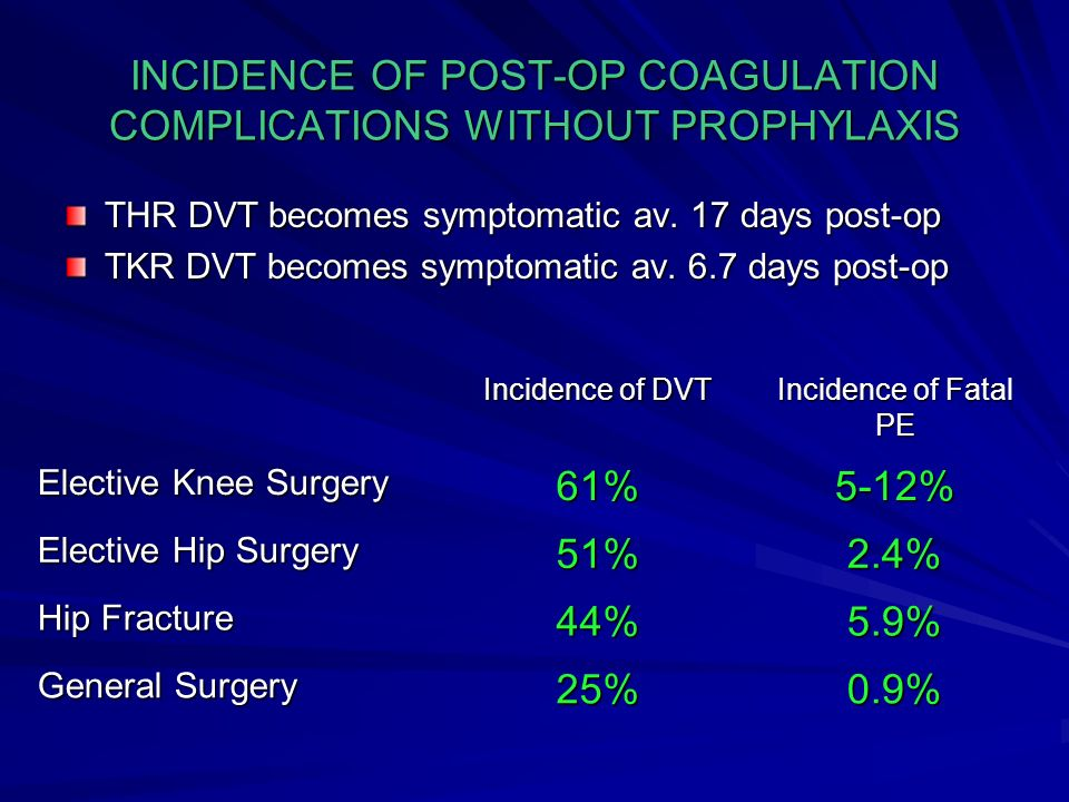 chest guidelines dvt prophylaxis orthopedic surgery