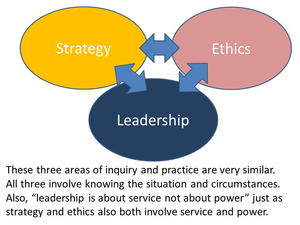 morality and strategic plan Nhgri has a rich history of developing strategic plans that have shaped the field   development and implementation to enhance data sharing and the ethical,.