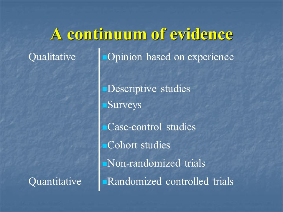 Insertion deletion polymorphism in intron    of ACE gene in         evaluacija qualitative and quantitative control