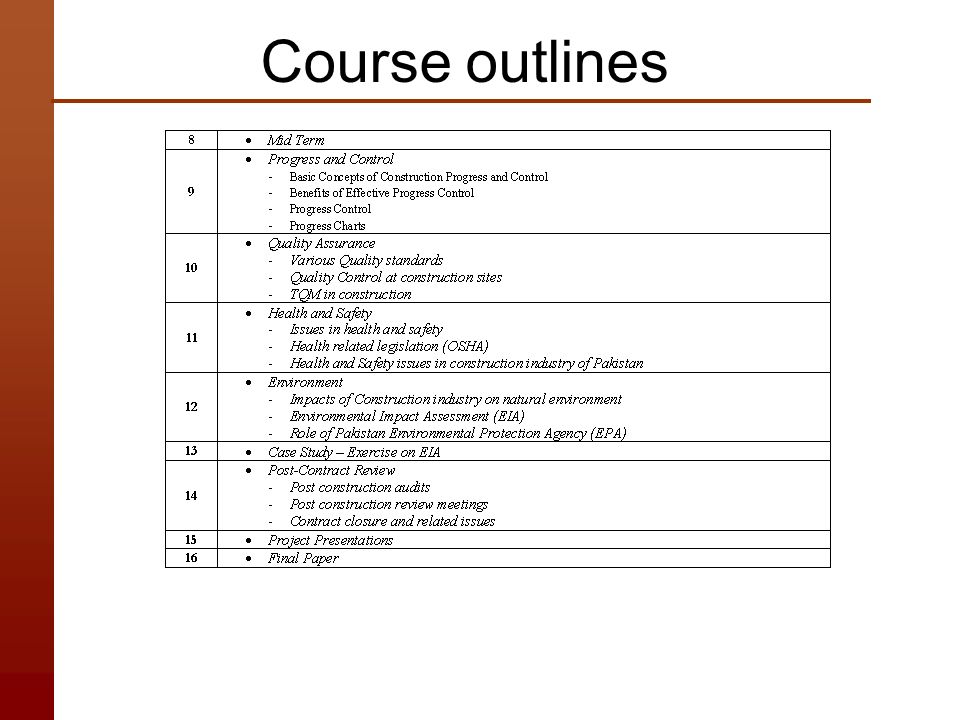 course outlines Georgian college course outlines please enter the course information above to look up a course outline.