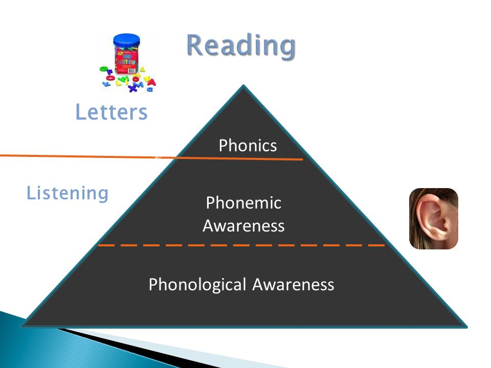 thesis on phonemic awareness