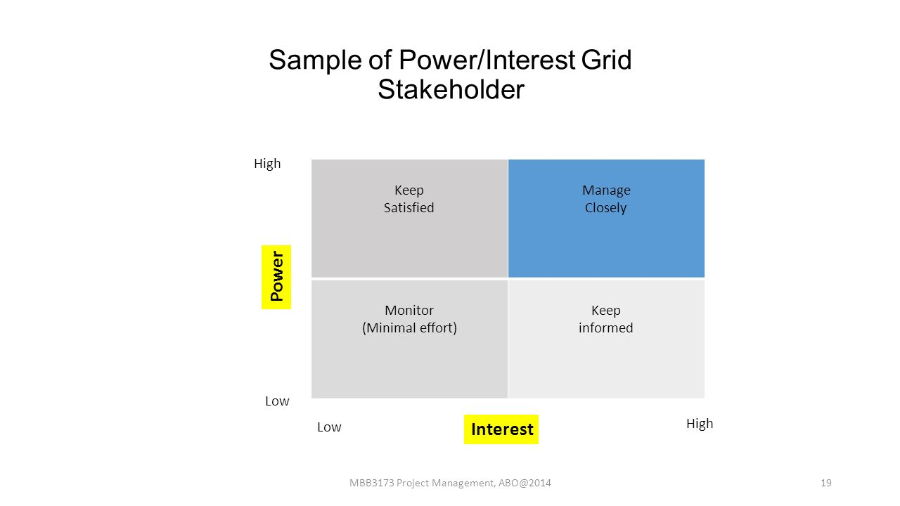 Power Interest Matrix Free Rent Receipt Billing Assistant Cover Letter  Sample Of Power%2FInterest Grid  Power And Interest Matrix