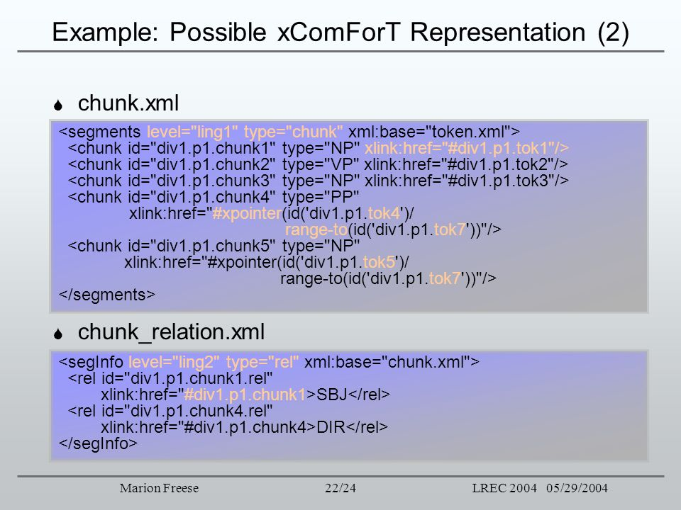 Example: Possible xComForT Representation (2)