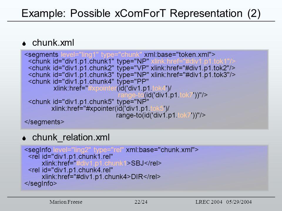 Example: Possible xComForT Representation (2)
