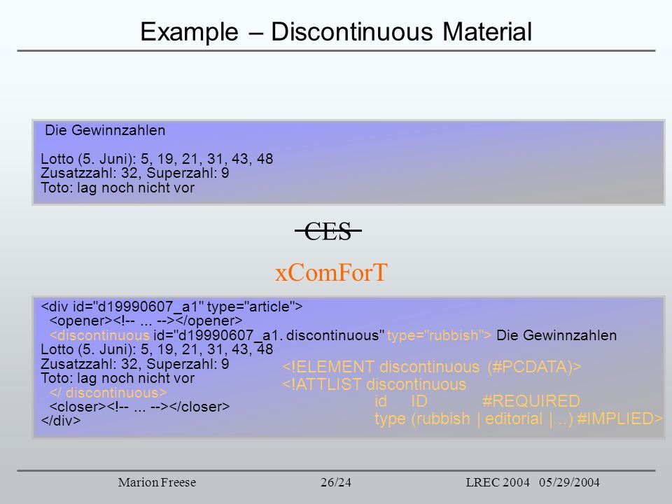 Example – Discontinuous Material
