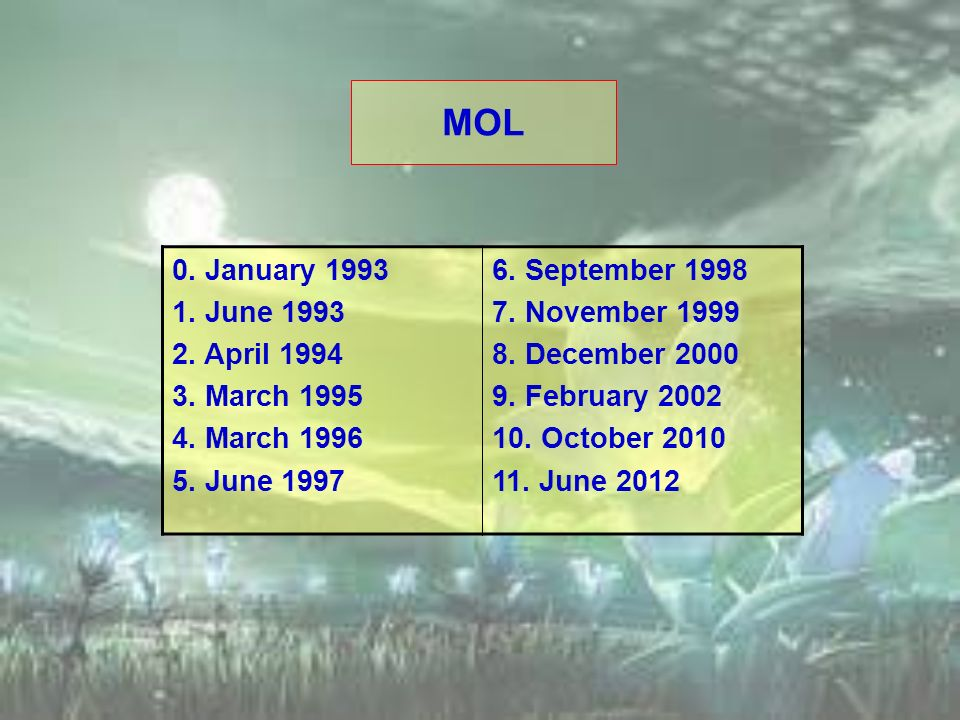 MOL 0. January 1993 1. June 1993 2. April 1994 3. March 1995