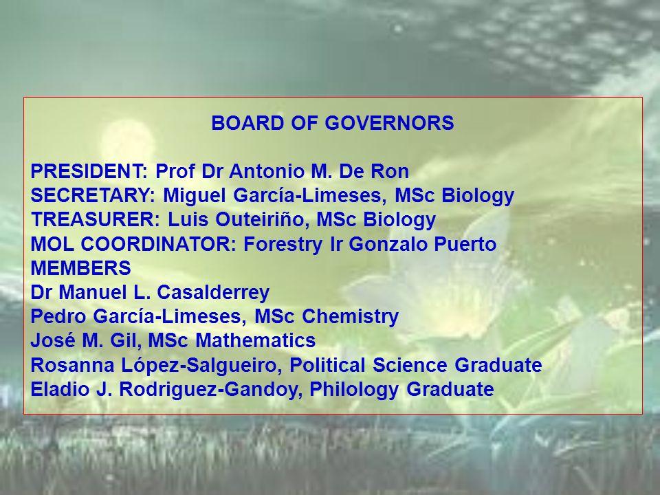 BOARD OF GOVERNORS PRESIDENT: Prof Dr Antonio M. De Ron. SECRETARY: Miguel García-Limeses, MSc Biology.