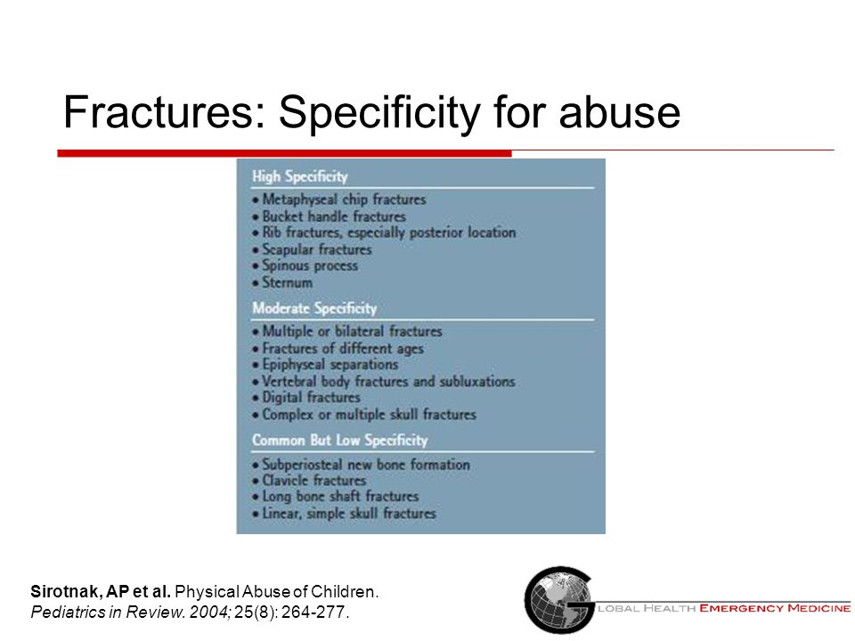 Fractures: Specificity for abuse