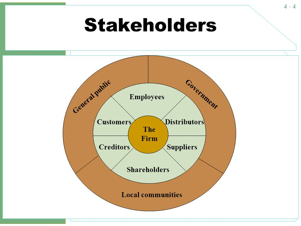 which an organisation meets the objective of different stakeholder Extent to which an organization meets the objectives of different stakeholders a person, group, organization, or system who affects or can be affected by an.