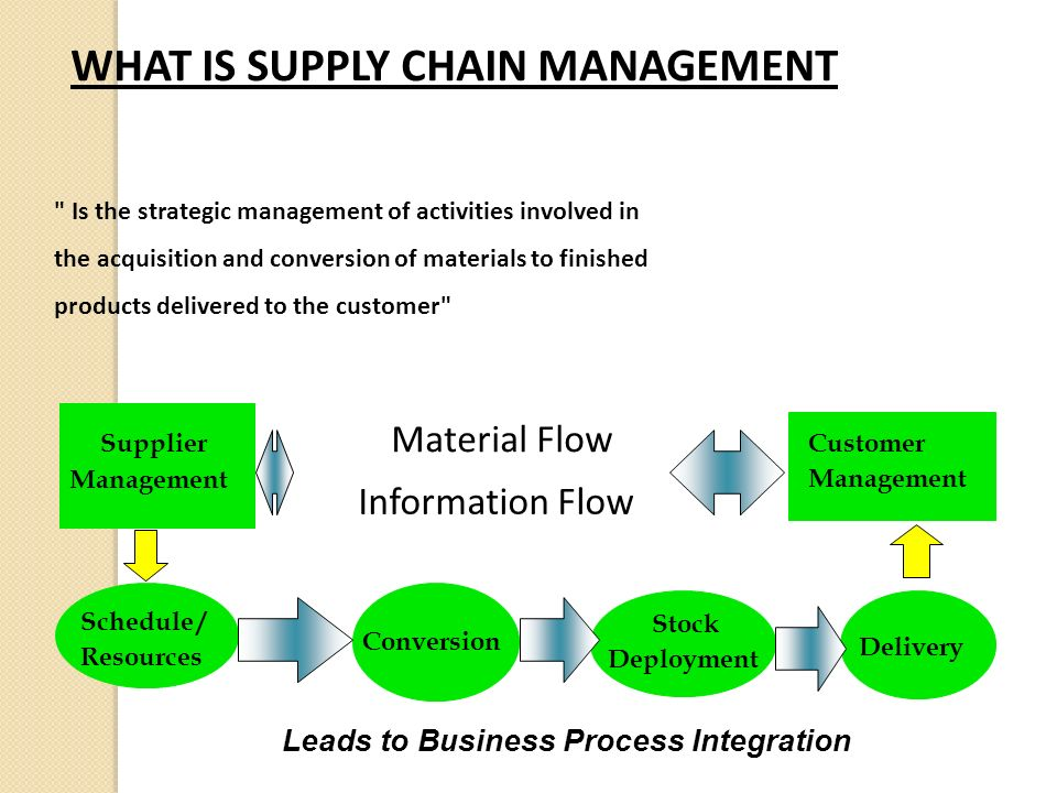 12 Supply Chain Basics Your Company Must Get Right