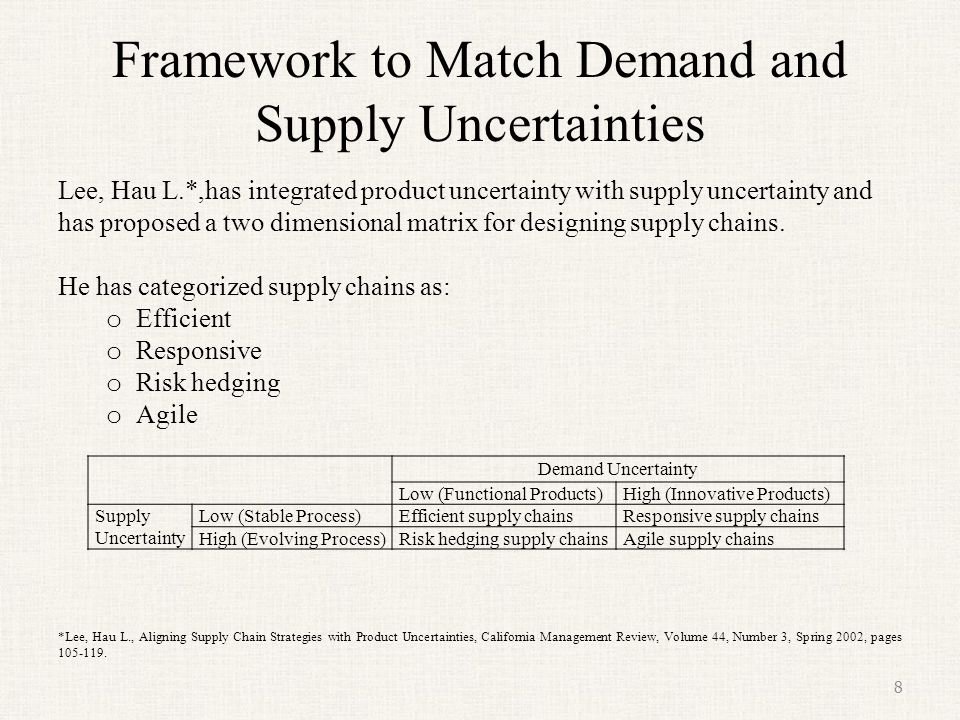 aligning supply chain strategies with product uncertainties This publication contains reprint articles for which ieee does not hold copyright full text is not available on ieee xplore for these articles.