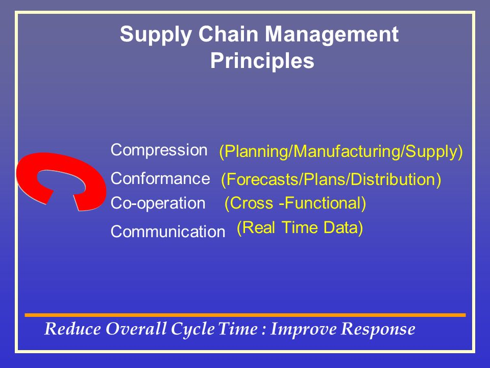 the functional cycle of management Product lifecycle management for the pharmaceutical industry development cycle management that synchronizes cross-functional collaboration and archiving of.