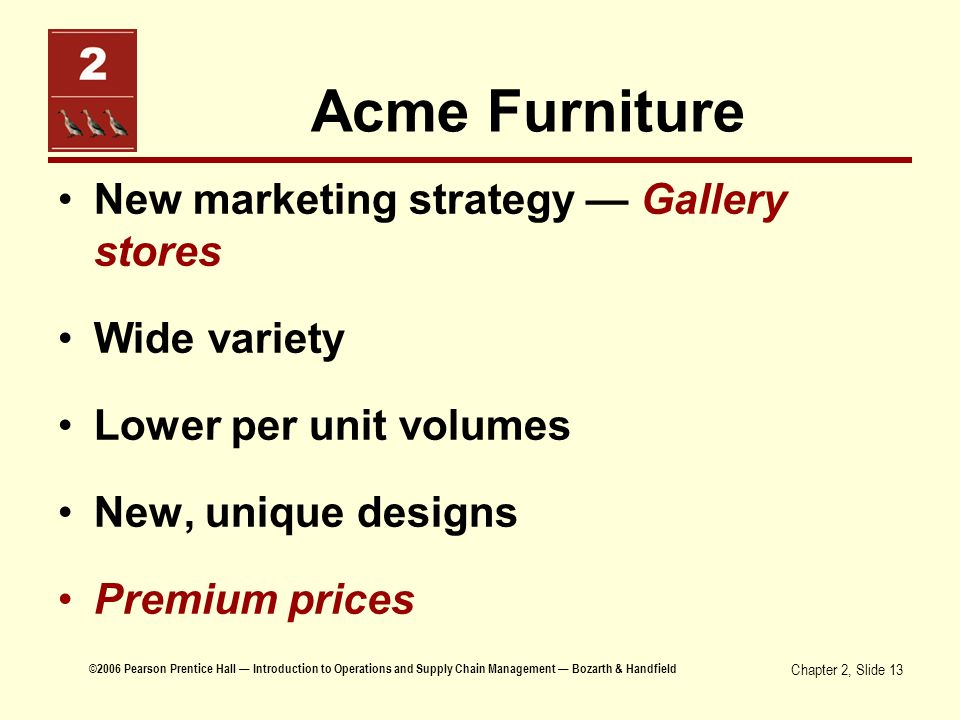 Marketing Strategies for Modular Furniture
