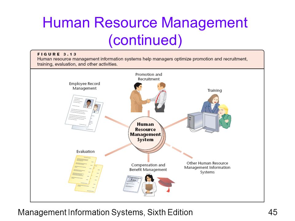 hrm evaluation of training Job evaluation a systematic way of human resource management training - management consultant designed presentation on human resource management (hrm) training.