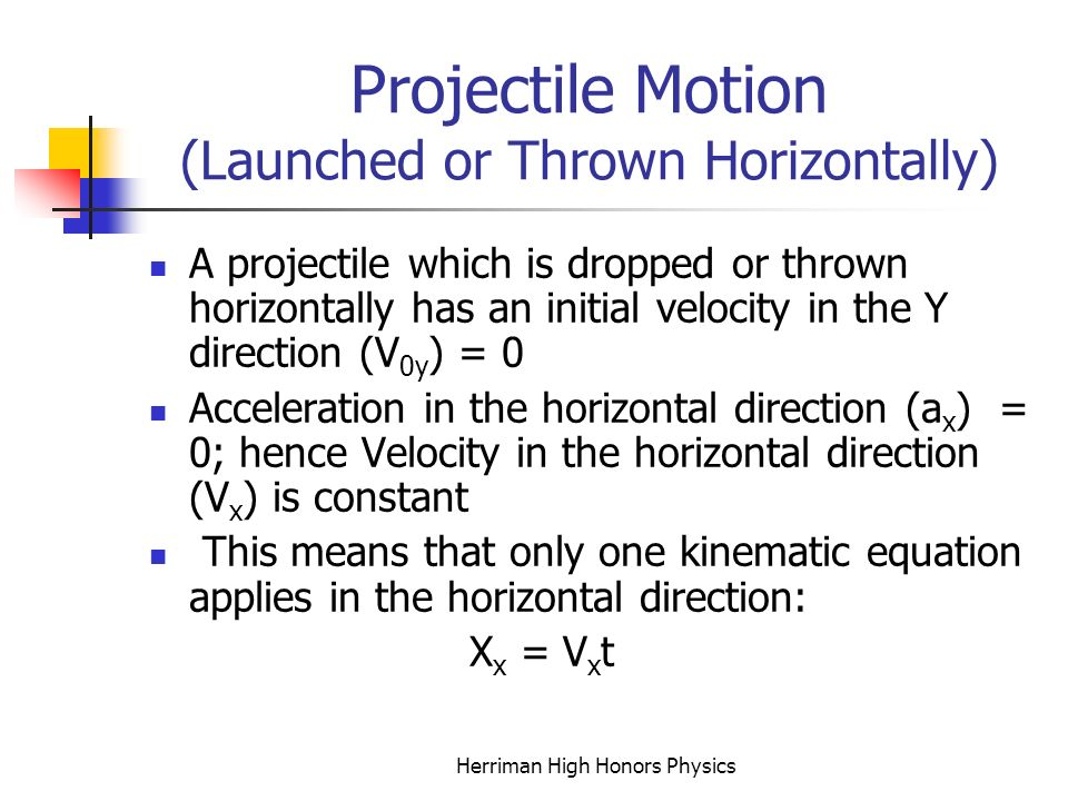 Projectile Motion (Launched or Thrown Horizontally)